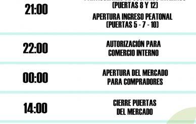 FUNCIONAMIENTO MERCADO OCTUBRE 2020